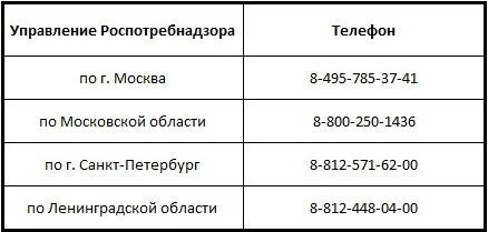 где лучше взять кредит 100000 рублей